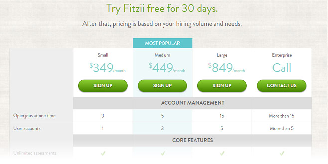 Fitzii affordable applicant tracking system pricing